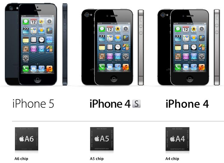 iPhone 4, iPhone 4s, iPhone 5